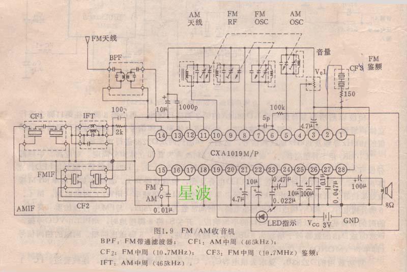 cxa1019(cxa1191)集成电路的应用