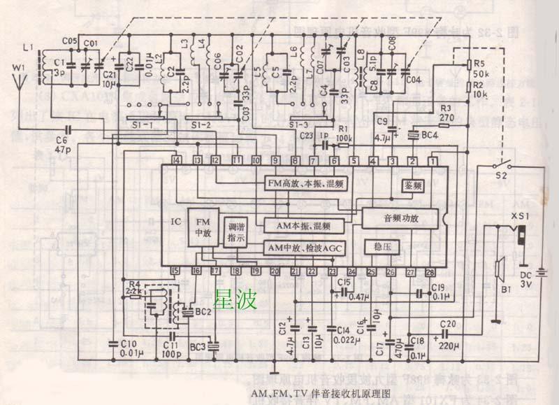 信号发生与频率测量09年技能大赛(1783) 数字电路循迹小车(1783) 十字旋转LED点阵套件制作说明(1783) 直流电机控制电路专辑(1783) 水位控制电路(898) 几种微型电机驱动电路实验和分析(884) 电话线路防盗报警器(865) 光电耦合器的应用(864) 节能型摩托车整流稳压器(860) 给彩电加装无线伴音发射装置(852) 电子灭蝇器(847) 利用TL431作大功率可调稳压电源(805) 电话转呼器(801) 论电视机代替万用表、示波器的可行性(794) 红外接收头的构造(770